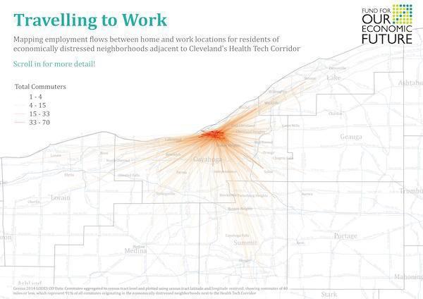 Where residents work