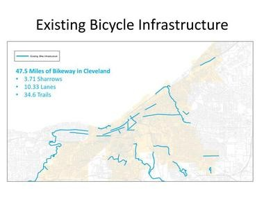 The city of Cleveland currently has 47.5 miles of bikeways -- a mixture of sharrows, and bike lanes and trails. It plans to add another 70 miles of bike-friendly routes by the end of 2017.