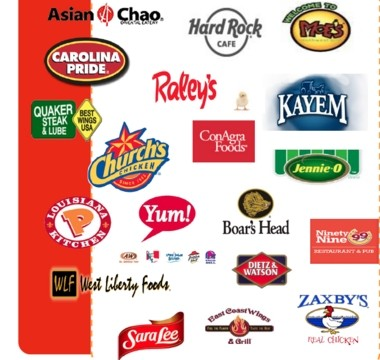 These are some of the companies that buy chicken from Case Farms.