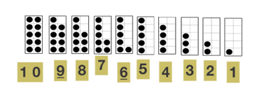 Here are examples of 10-frames, filled out to represent different numbers from one to 10, from New York state's free curriculum website, EngageNY.org.