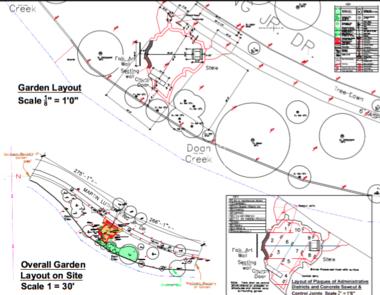 Blueprints for the Ethiopian Cultural Gardens (Ethiopian Cultural Garden Committee)
