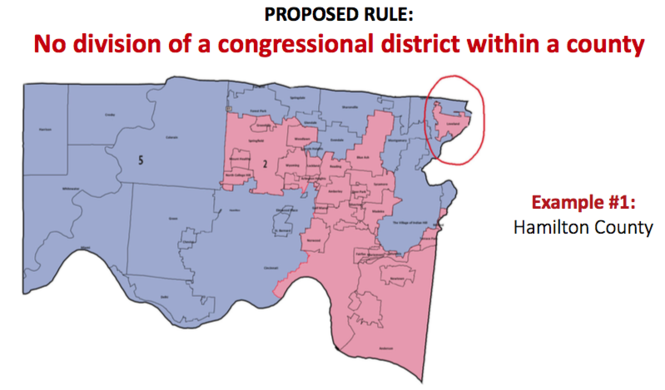 Sen. Matt Huffman used this Hamilton County congressional map to highlight one form of map drawing that would not be allowed under the proposal.