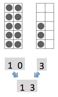 How students can add numbers larger than 10, using 10-frames, as shown in New York state's free curriculum website, EngageNY.org.