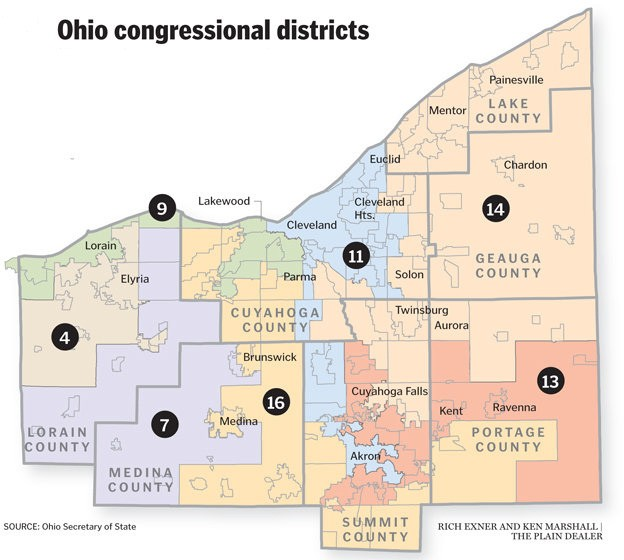 The congressional map now splits Cuyahoga and Summit counties four ways each, and Lorain and Portage counties three ways each.