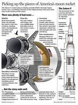 Graphic that accompanied the story in the Feb. 19, 2012 print edition of The Plain Dealer.