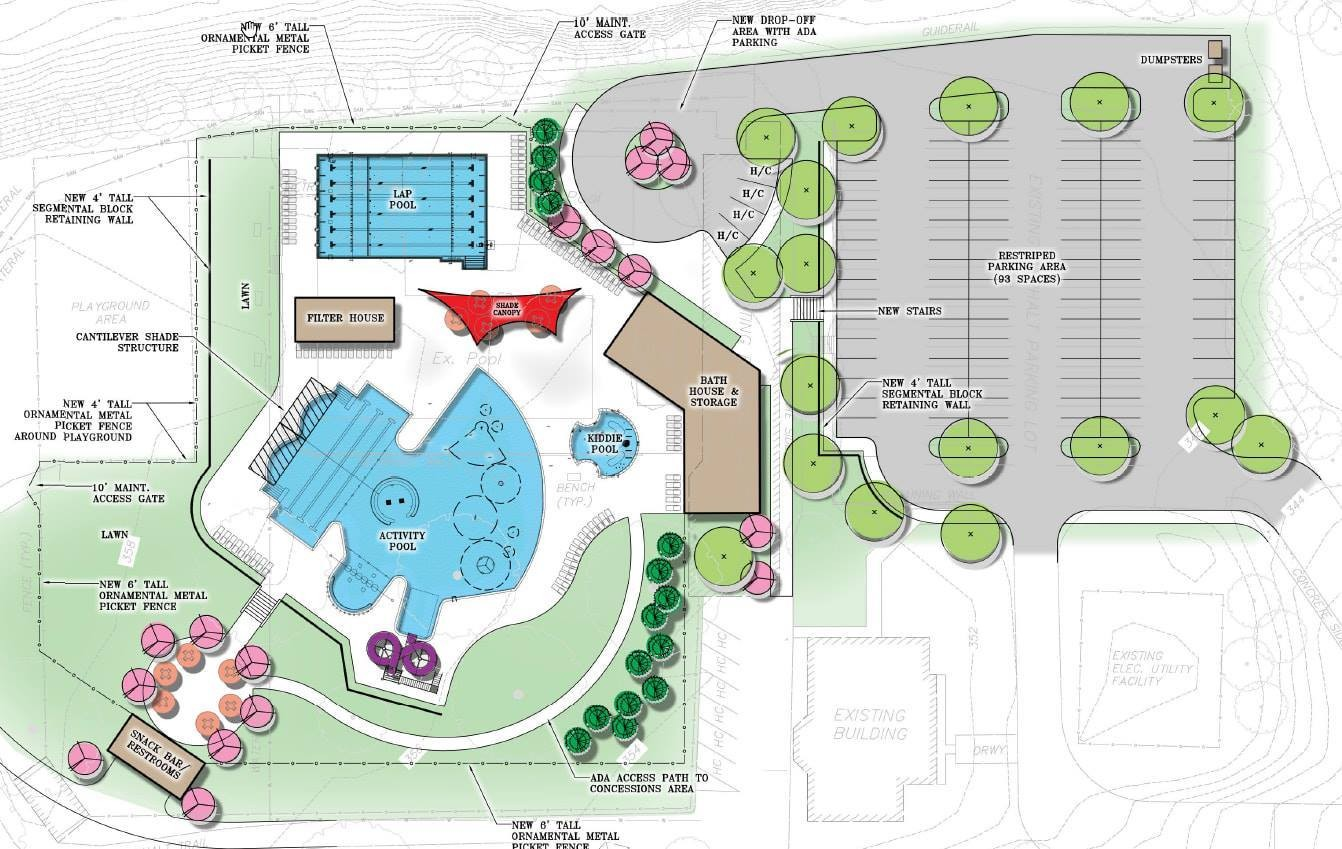 Wilson Borough Council advances plans for $6M borough pool ...