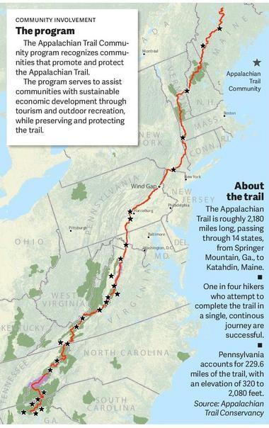 Wind Gap named Appalachian Trail Community - lehighvalleylive.com