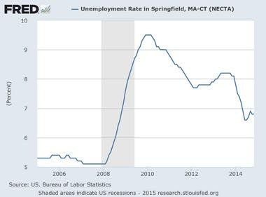 Springfield unemployment. Click on image to enlarge.