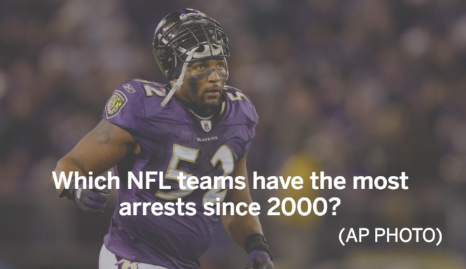 Which NFL teams have the most player arrests? Bengals