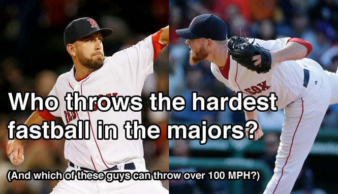 Who throws the hardest fastball in the majors? (and which Red Sox