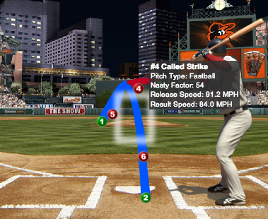 Pitch No. 4 is the one Ortiz disagreed with.