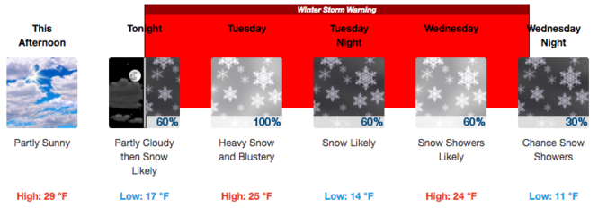 Blizzard watch: How much snow could you get? Potential snow