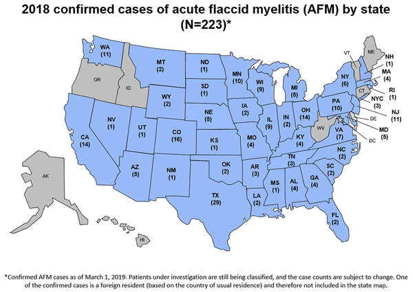 The Centers for Disease Control and Prevention has posted a map showing as of March 1 which states have confirmed cases to date for 2018 of the polio-like disease acute flaccid myelitis.
