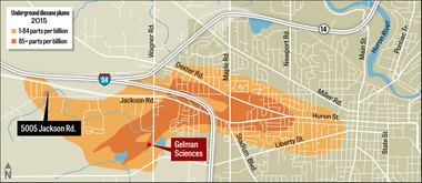 The property at 5005 Jackson Road sits atop the Gelman dioxane plume that continues to expand in Ann Arbor and Scio Township.