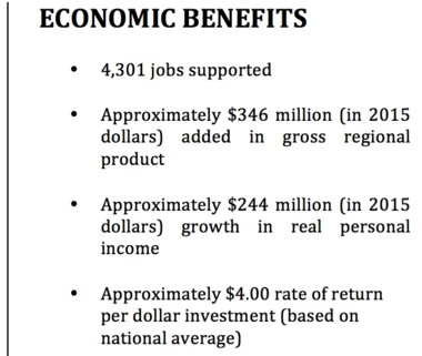 The Southeast Michigan RTA released these estimates of the potential economic impact in Washtenaw County from implementation of the 20-year RTA plan.