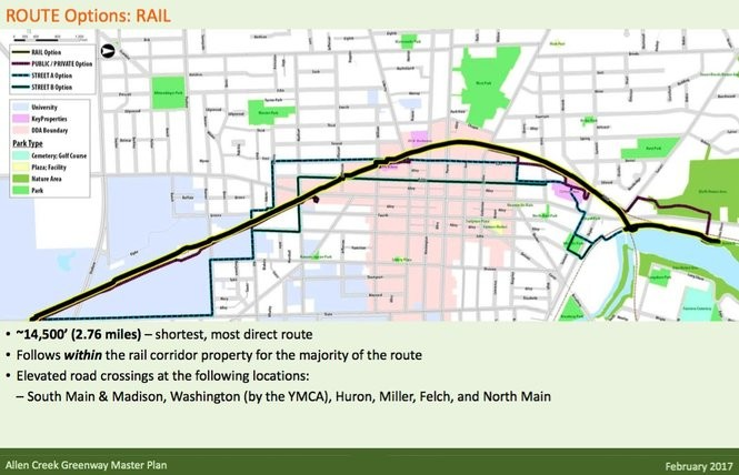 This map presented by the city of Ann Arbor and SmithGroupJJR shows all four Allen Creek Greenway trail route options with the rail corridor option bolded in black and yellow.
