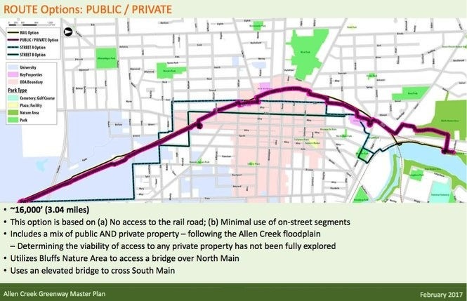This map presented by the city of Ann Arbor and SmithGroupJJR shows all four Allen Creek Greenway trail route options with the public/private property option bolded in magenta.