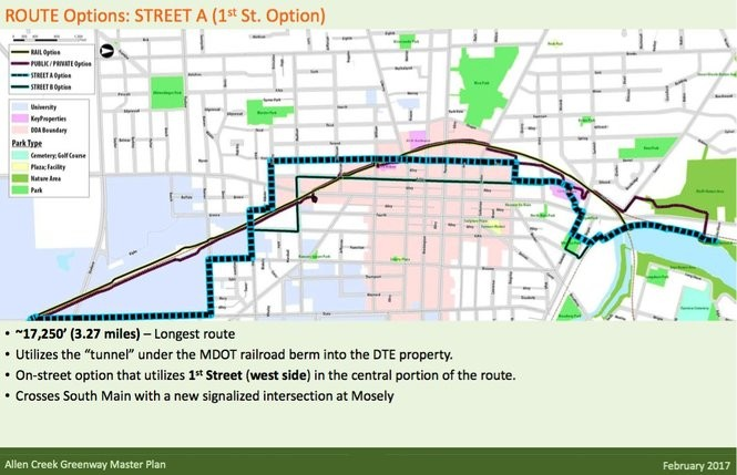 This map presented by the city of Ann Arbor and SmithGroupJJR shows all four Allen Creek Greenway trail route options with the on-street option relying heavily on First Street as a central corridor bolded in black and blue.