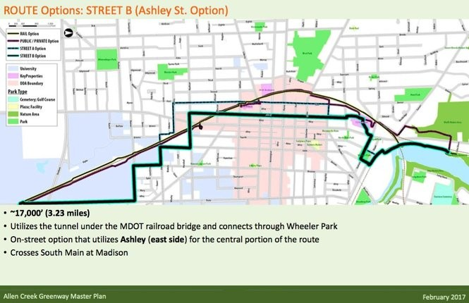 This map presented by the city of Ann Arbor and SmithGroupJJR shows all four Allen Creek Greenway trail route options with the on-street option relying heavily on Ashley Street as a central corridor bolded in black and teal.