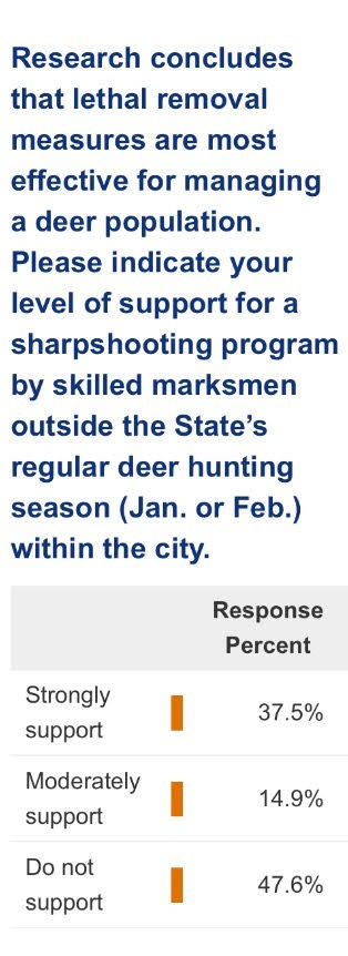 A snapshot from the city's last survey leading up to the deer cull.