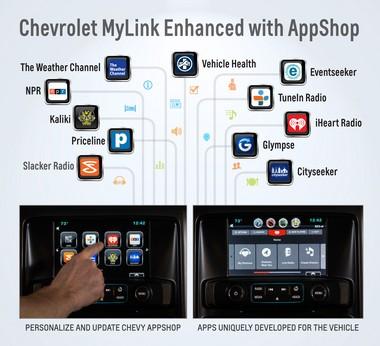 Infotainment: New 'battleground' for automakers escalates