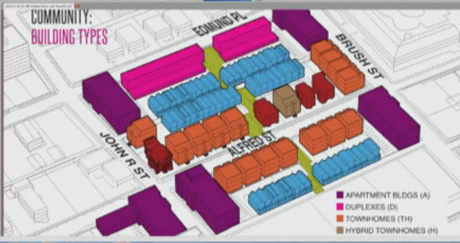 The layout of the buildings for the $70-million Brush Park housing development.