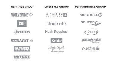 Wolverine Worldwide's 16 brands are divided into three operating groups.