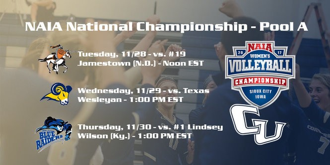 Cornerstone Volleyball opens NAIA National Tournament