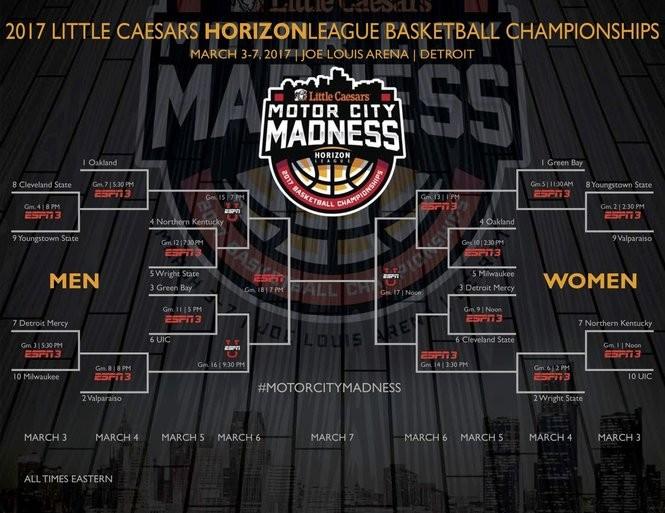 Horizon League men's basketball tournament bracket