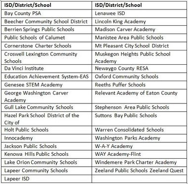 Schools with a Labor Day Waiver for the 2013-14 school year.