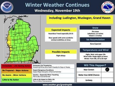 The heaviest lke-effect snow Wednesday should be confined to the immediate Lake Michigan shoreline, forecasters say.