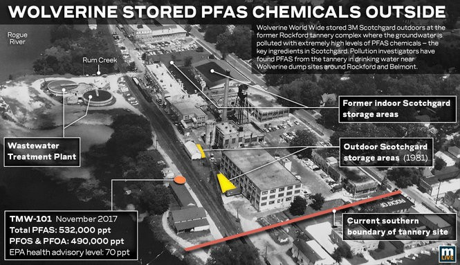 Documents show Wolverine Worldwide once stored PFAS chemicals outdoors at its former tannery in Rockford.