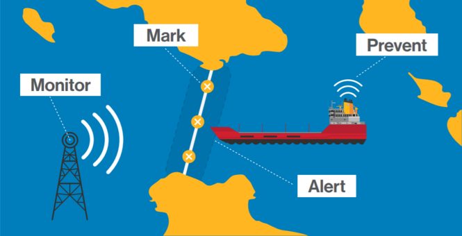An infographic of how Vesper Marine's web-based Guardian:protect would work.