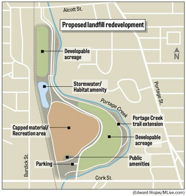 A proposed cleanup plan for the Allied Paper Superfund site, as presented by Kalamazoo city officials during a February public meeting.
