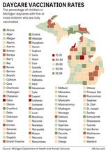 Day-care vaccination rates in Michigan counties.
