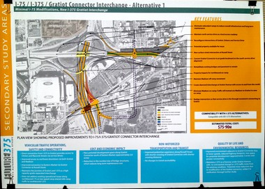 Poll: Which of six design options is best for Detroit's I-375?