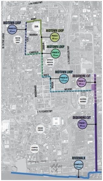 The Link Detroit project would connect the the Midtown Loop to an extended Dequindre Cut, and the Hamtramck Trail, make streetscape improvements at Eastern Market and address a series of deteriorating bridges.