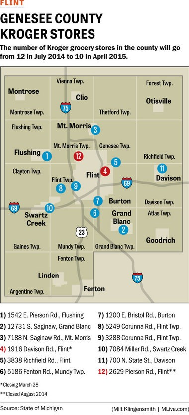 Closing of second Kroger in Flint shocks community on heels