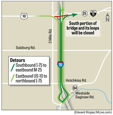 New Detours At I 75 Us 10 Interchange Take Effect In Coming Weeks