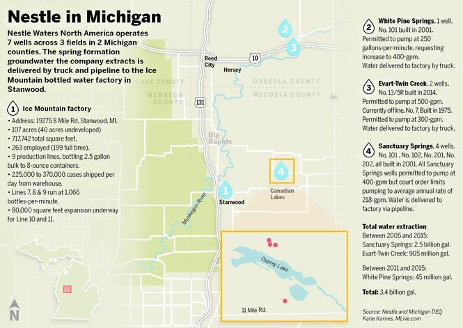 A map of Nestle's Michigan water system.