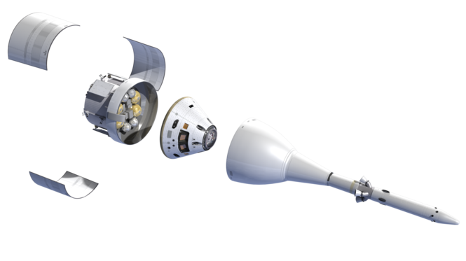 Exploded view of the Orion spacecraft with European Space Agency (ESA) Service Module.