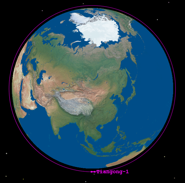 Orbit of Tiangong-1 as of 2018 March 7 @ 00:00:00.000 UTC. The Apogee (highest point in the orbit) = 255 km while the Perigee (lowest point in the orbit) = 233 km. For reference, the International Space Station is in a 400 km circular orbit.