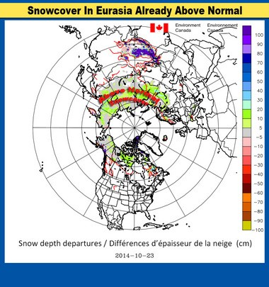 This map shows snow on the ground in late October was much deeper than normal. There has been shown to be a correlation between lots of early snowcover in Eurasia and a colder than normal winter in Michigan.