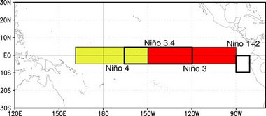 This map shows the four important El Nino regions. Region 1&2 is a small area just off the coast of South America. Region 3 is a large area in the eastern part of the Pacific. Region 4 is a large area in the western Pacific. Region 3.4 is the most important area, combining parts of regions 3 and 4.