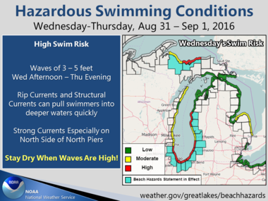 The red outlined areas have the most dangerous swim conditions in the Great Lakes.