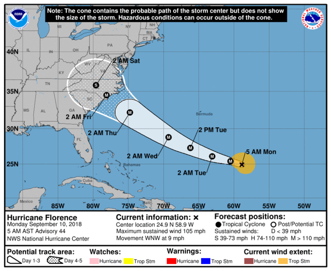 Hurricane Florence forecast track from the National Hurricane Center. Forecast was issued at 5 a.m. Monday, September 10, 2018