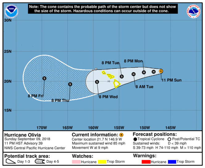 Forecast track of Hurricane Olivia at 4 a.m. Eastern, Monday, September 10, 2018