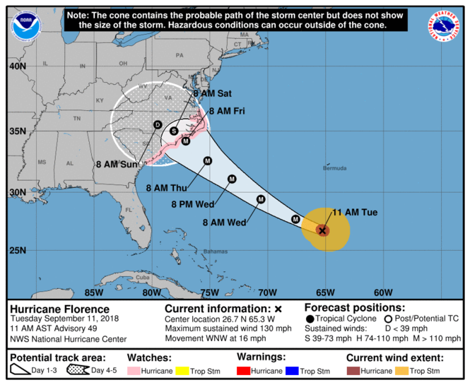 Official National Hurricane Center forecast issued at 11 a.m. September 11, 2018