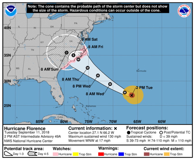 Official hurricane Florence forecast from the National Hurricane Center at 2 p.m. September 11, 2018