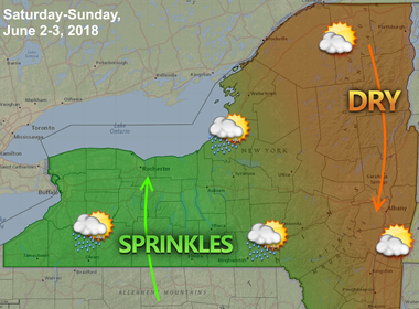 After a break Saturday, moisture will return to the western half of Upstate New York on Sunday while dry air holds fast further east.